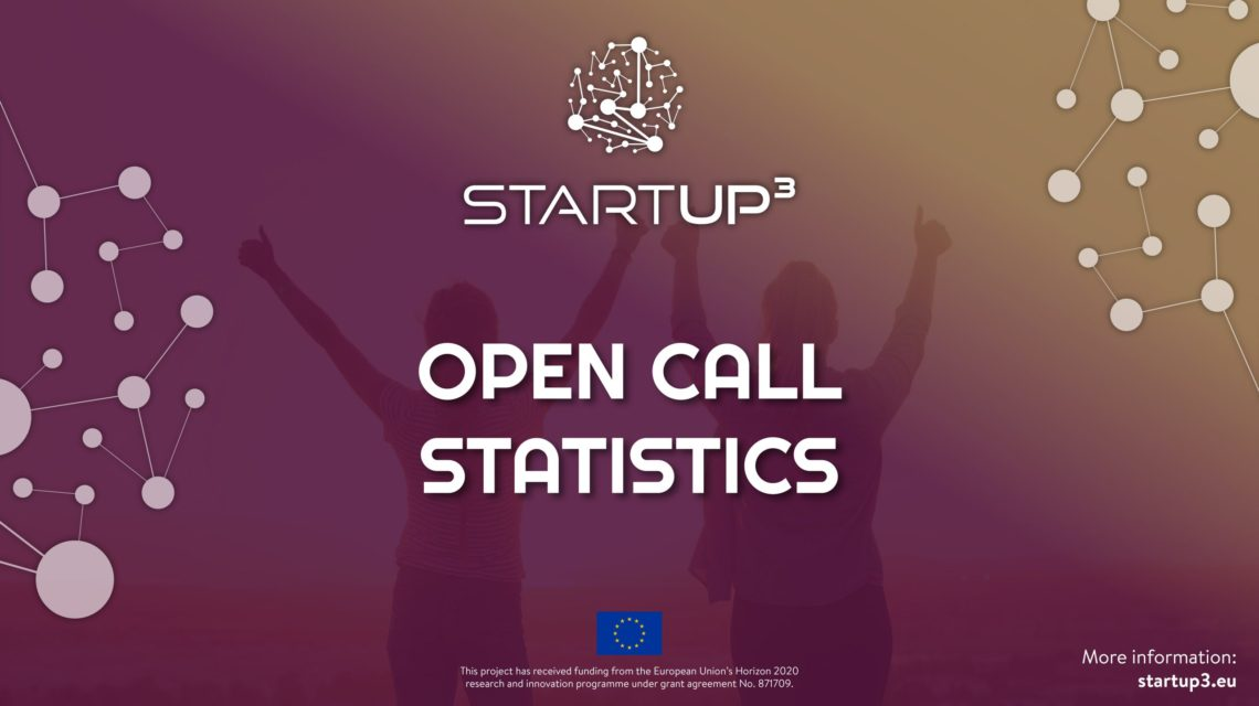 STARTUP3_OPEN CALL
